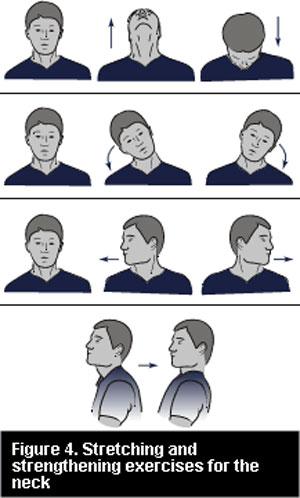 چند نرمش ساده اما بسیار مفید برای دردهای گردن و شانه